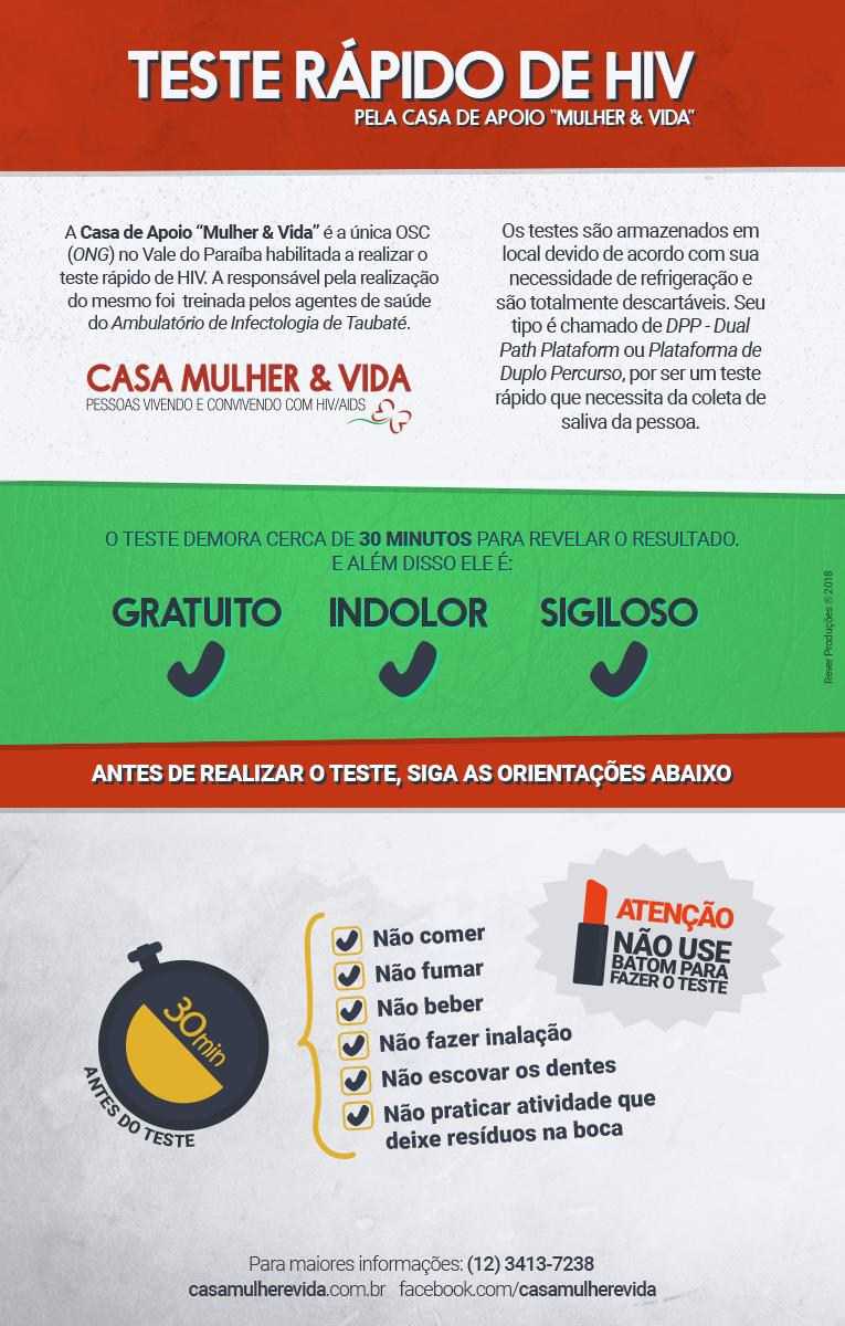 Infográfico - Teste Rápido de HIV - Casa Mulher & Vida